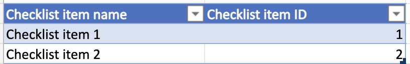 Excel with checklist