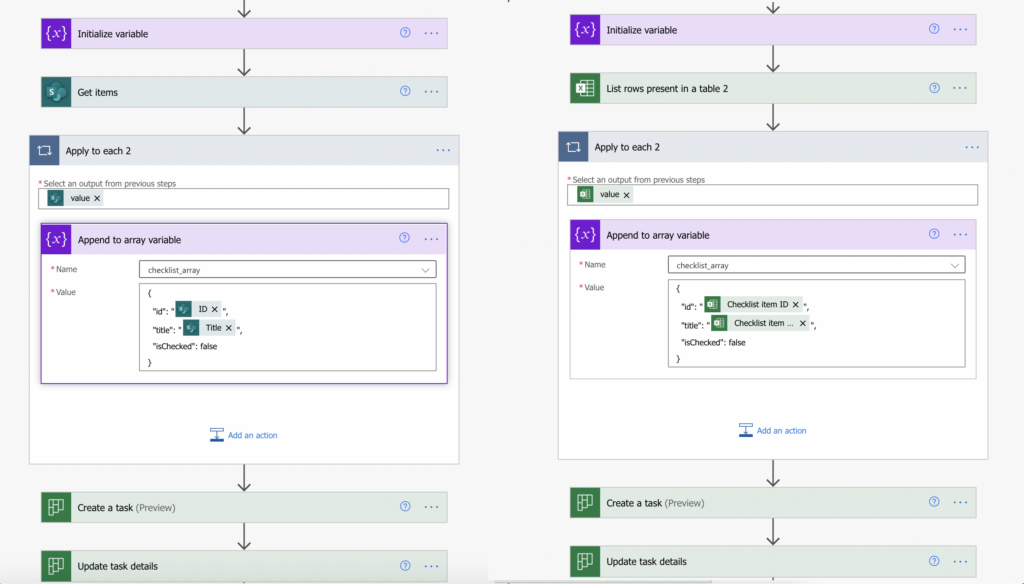 Update Planner checklist from template