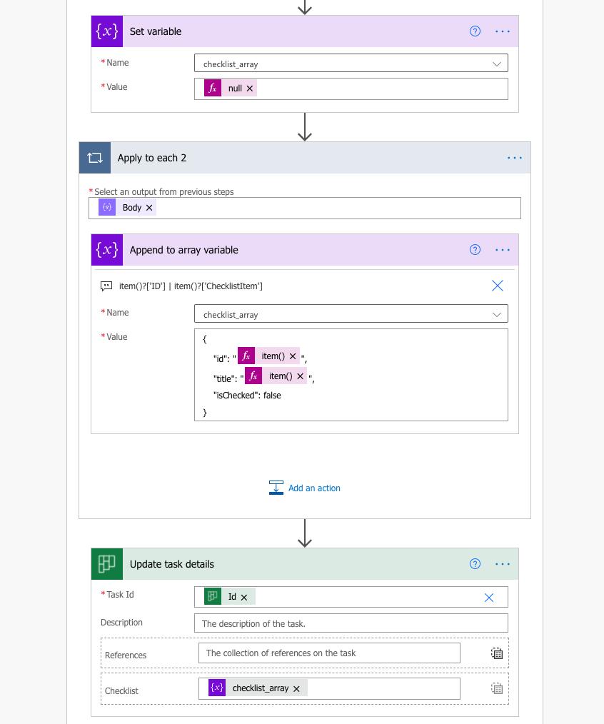 Process checklist items