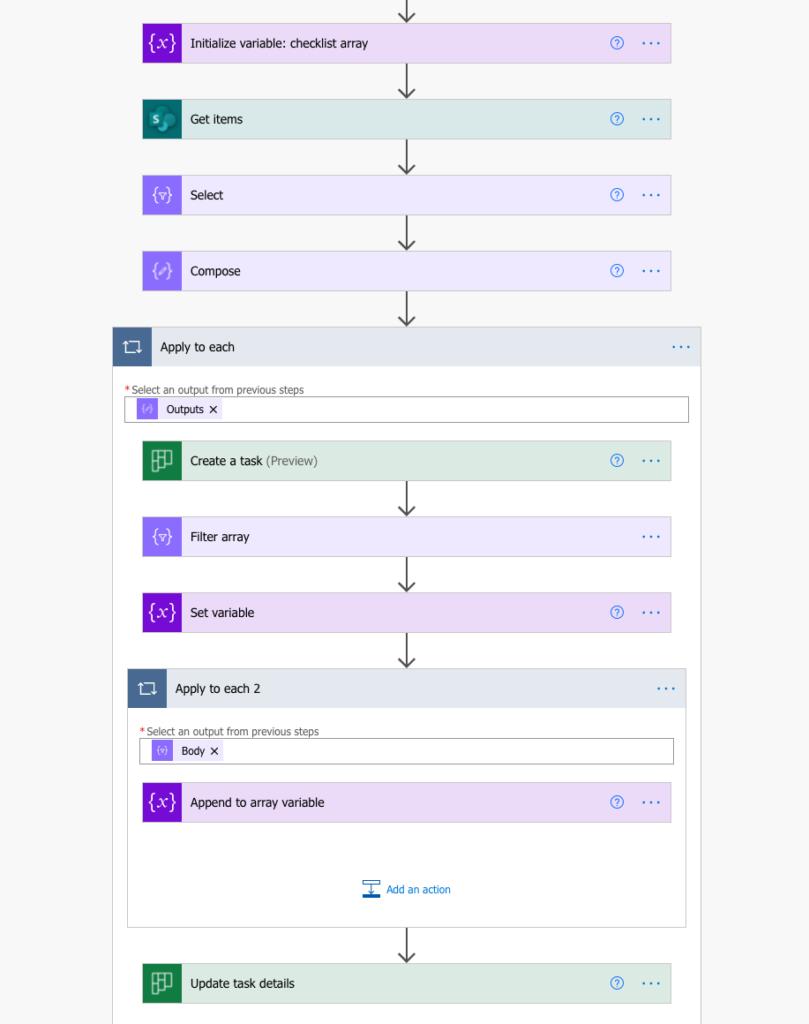 Power Automate create Planner tasks checklist from SharePoint list