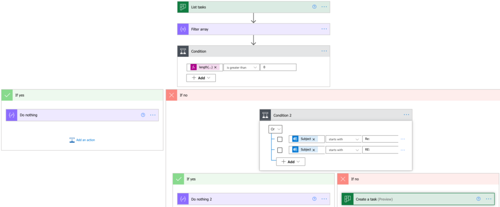 power automate avoid planner task duplicate email response