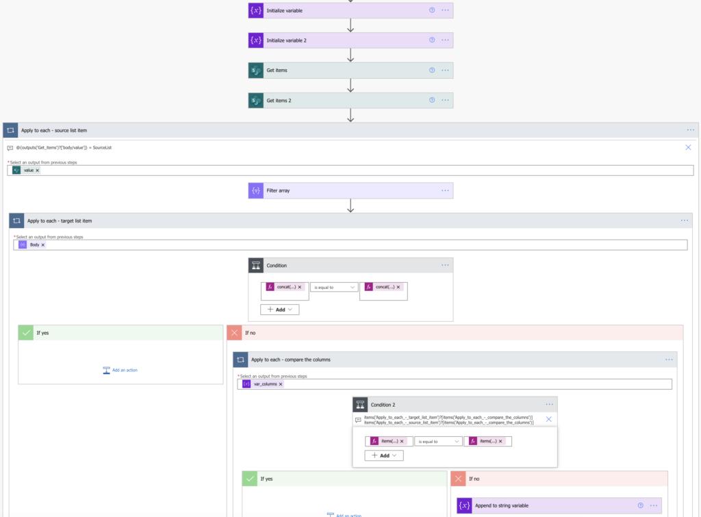 Power Automate compare items SharePoint lists