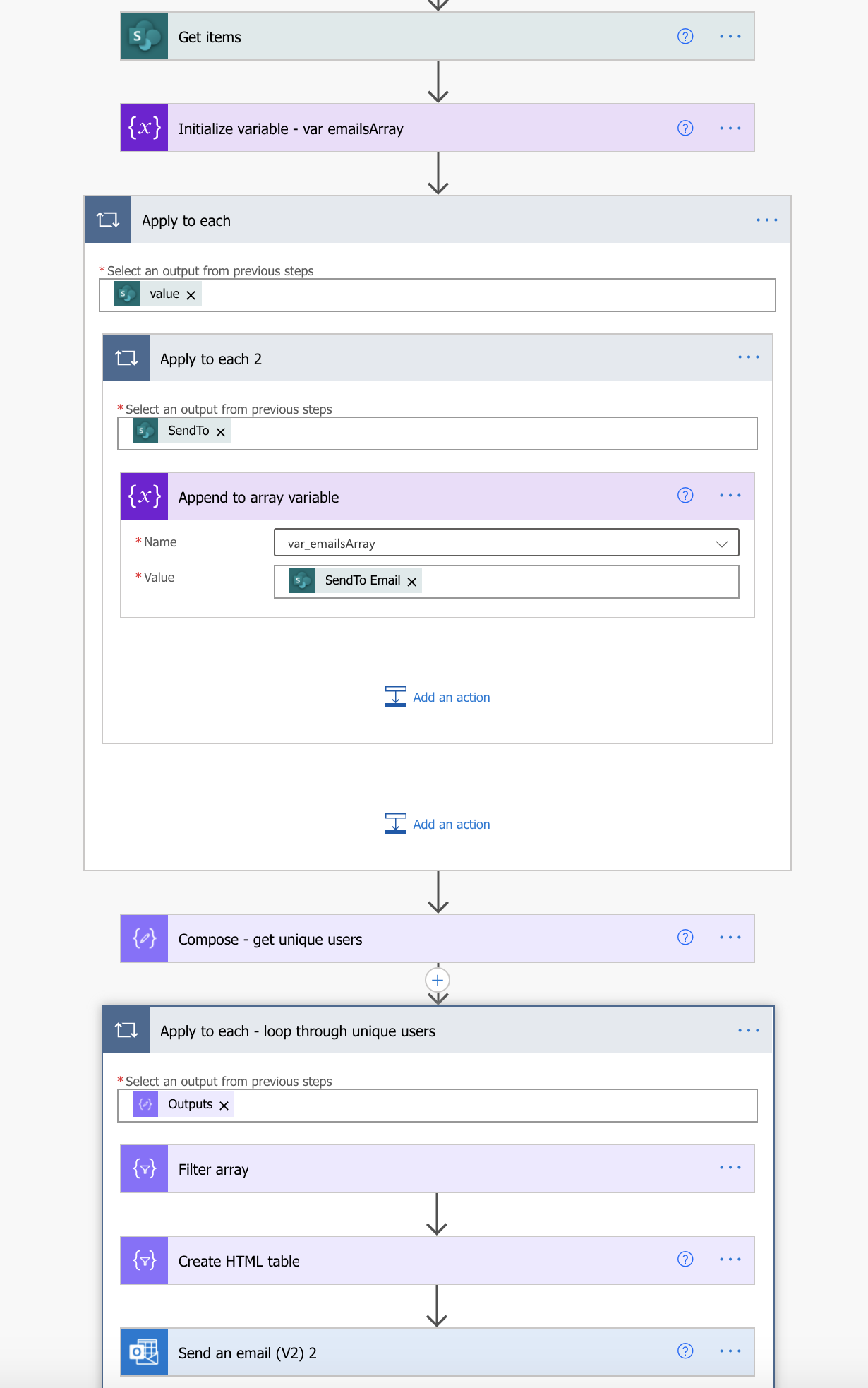 Power Automate user items multiple people picker