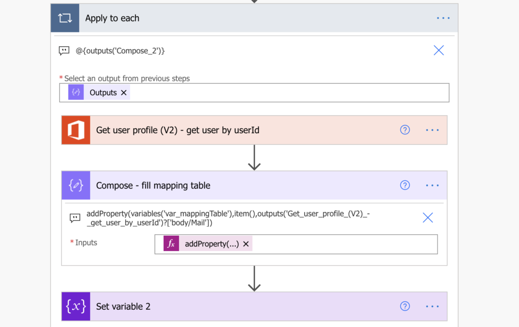 Power Automate Planner assigned users SharePoint